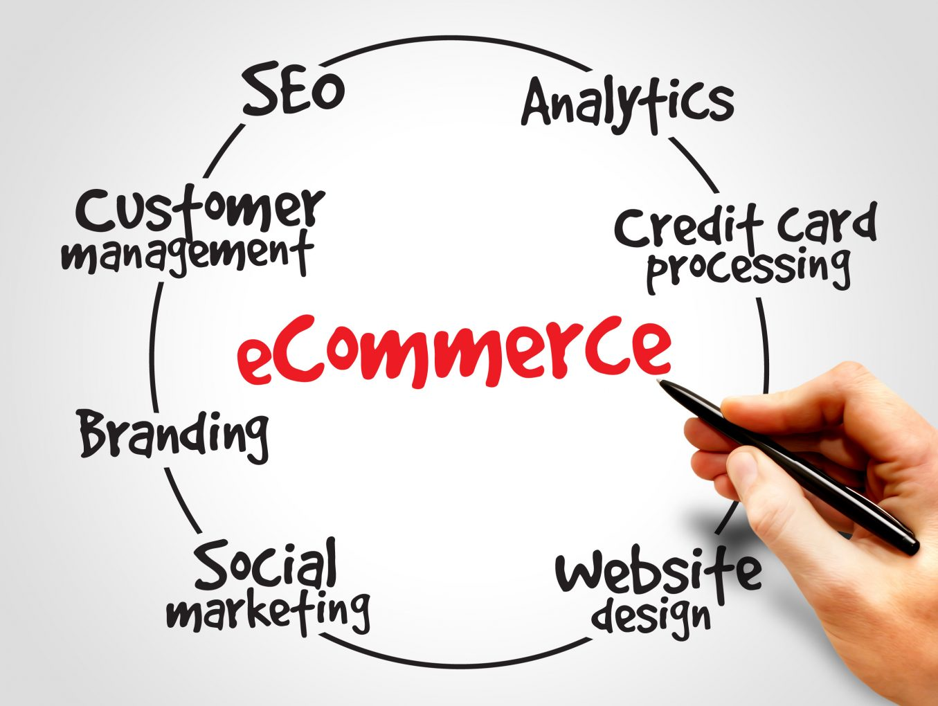 Pay Attention to The Top India Online Sites For Shopping