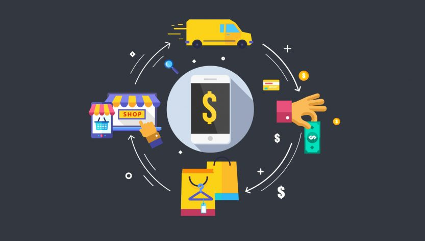 Revolution in B2b E-commerce Models Through Swaps And Barters Online